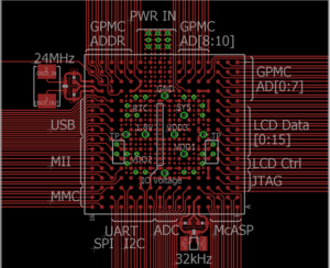 OSD335x-SM Optimized Pin Map Layout