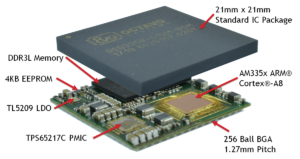 The Key Components of the OSD335x-SM