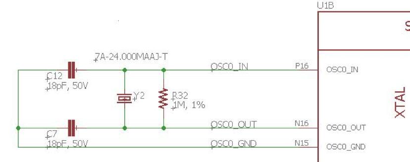 Osd335x Schematic Checklist