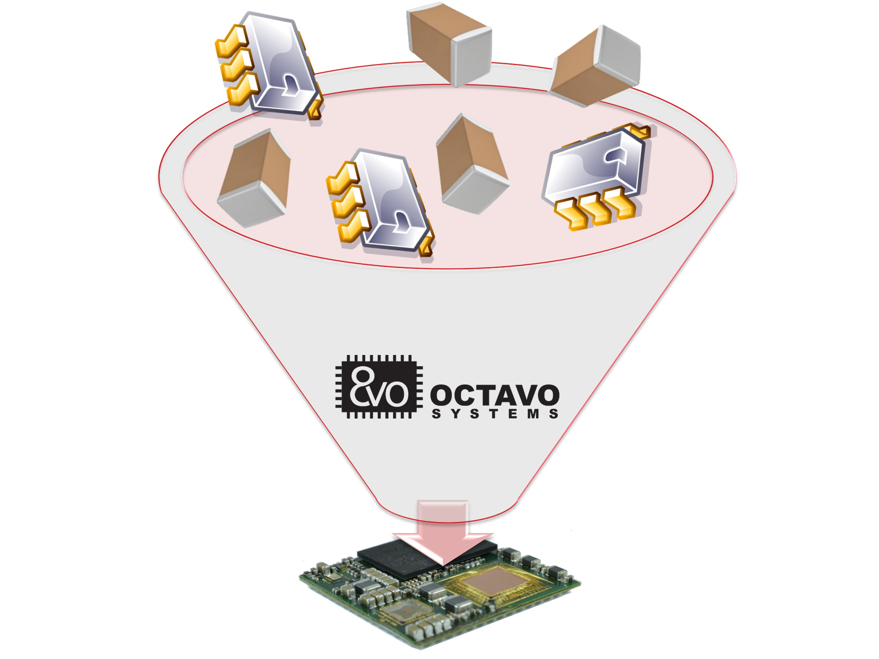 System In Package Archives Octavo Systems Integrated Circuits Have Revolutionized The World Of Electronics And It Is Always Worth Our While To Review State Art Circuit Technology As One Who Has Been Middle For Over 40 Years